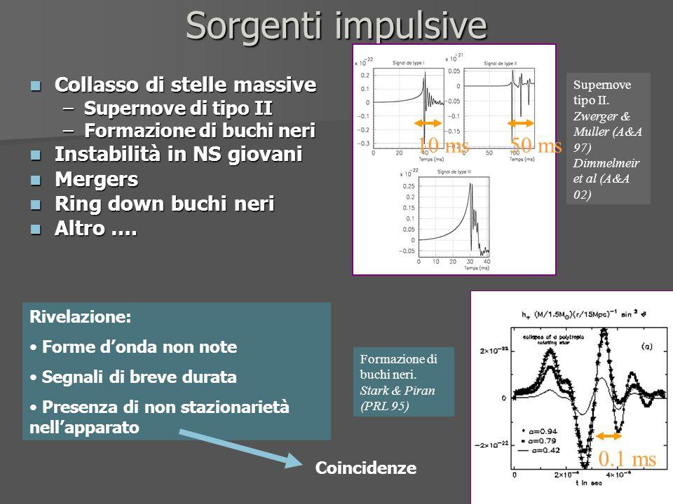 Sorgenti impulsive 50 ms 10 ms 0.1 ms Collasso di stelle massive