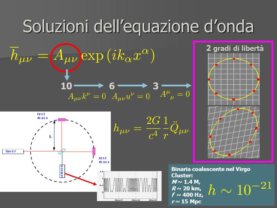 Soluzioni dell'equazione d'onda