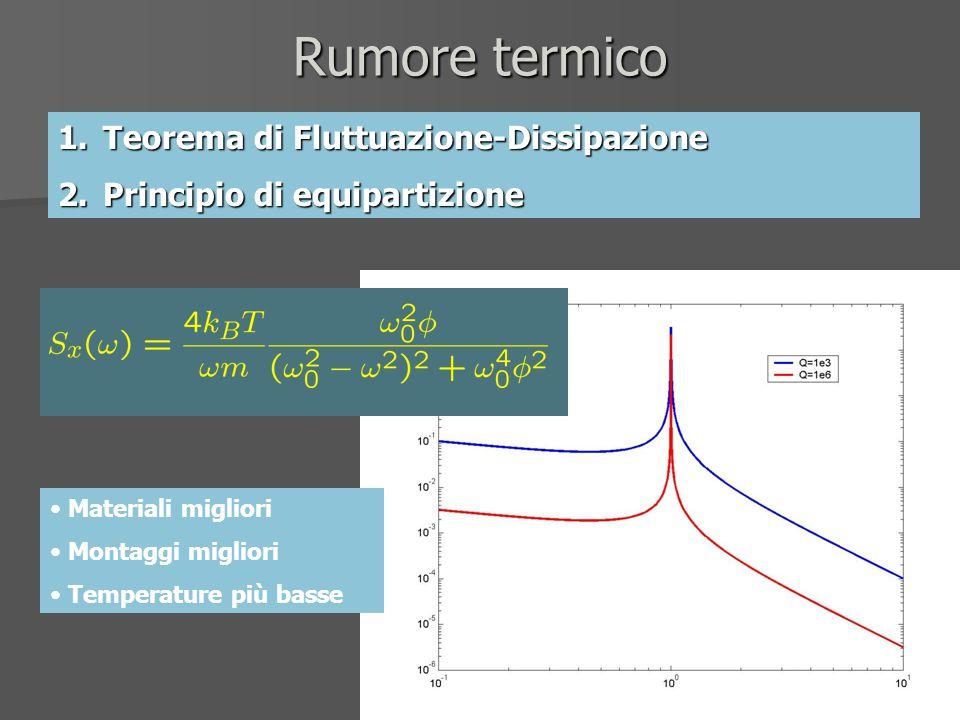 Rumore termico Teorema di Fluttuazione-Dissipazione