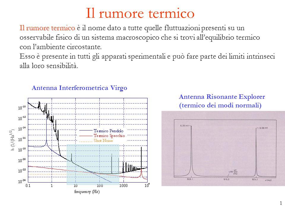 Il rumore termico Il rumore termico è il nome dato a tutte quelle fluttuazioni presenti su un.