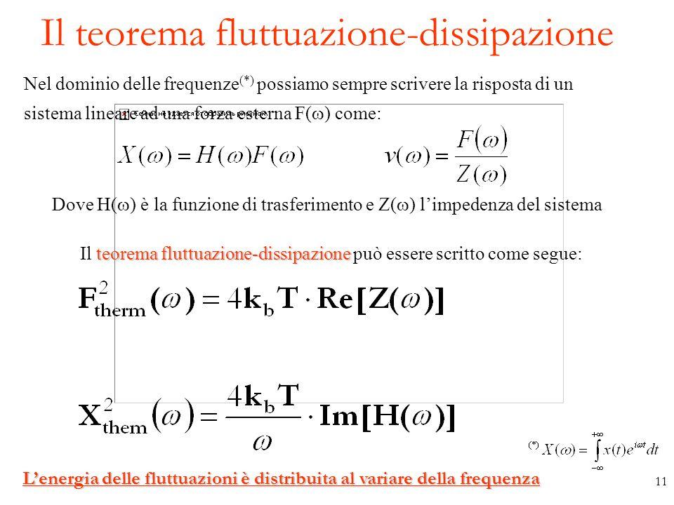 Il teorema fluttuazione-dissipazione