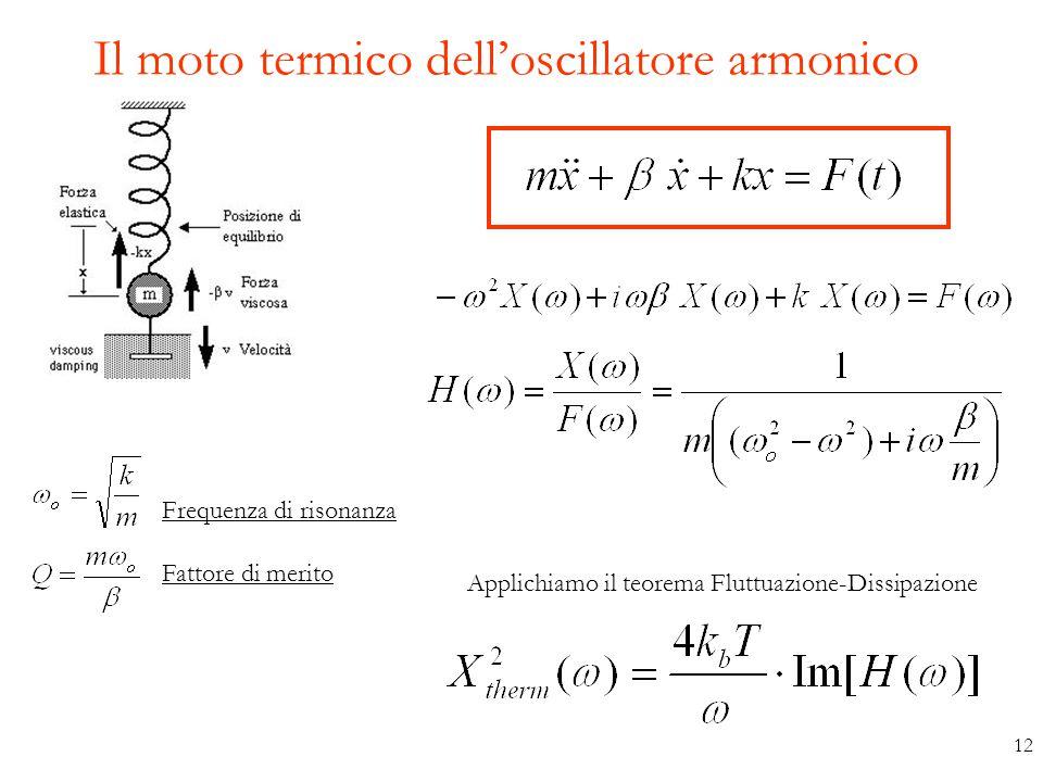 Il moto termico dell'oscillatore armonico