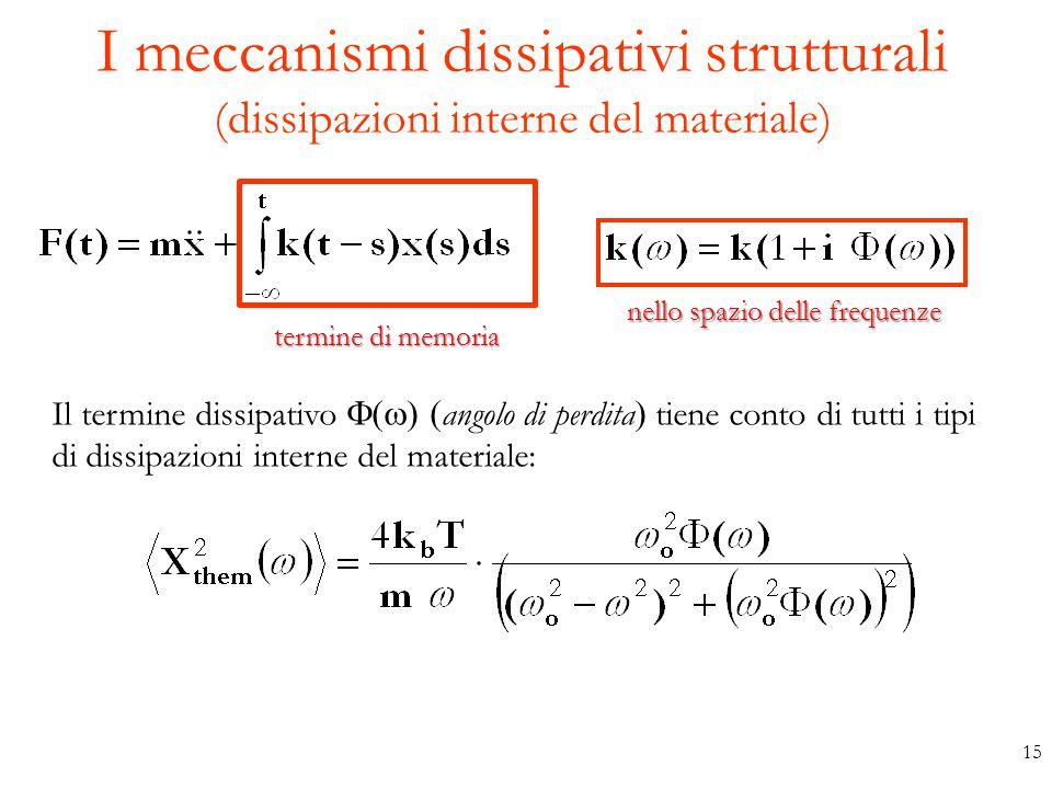 I meccanismi dissipativi strutturali (dissipazioni interne del materiale)