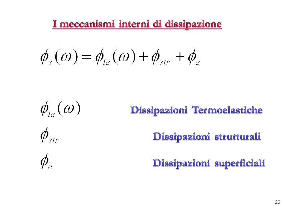 I meccanismi interni di dissipazione