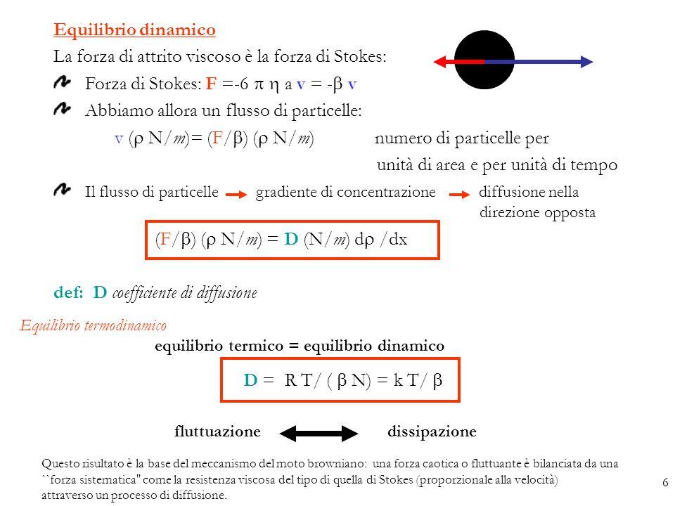 La forza di attrito viscoso è la forza di Stokes:
