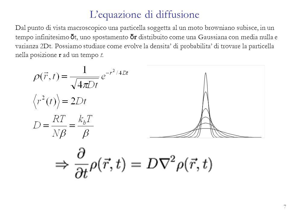 L'equazione di diffusione