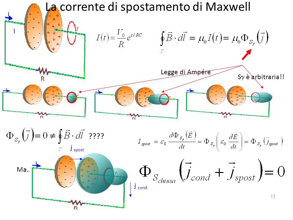 La corrente di spostamento di Maxwell
