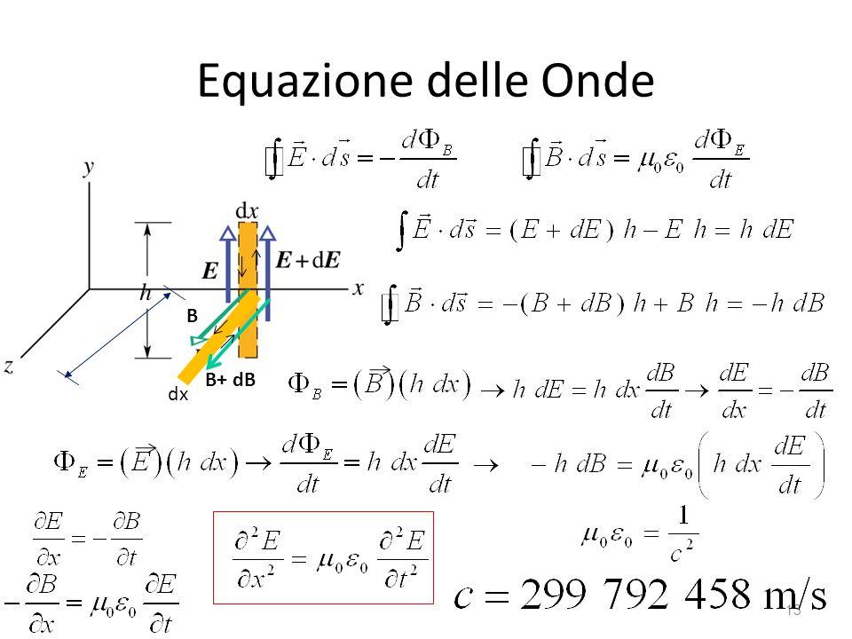 Equazione delle Onde B+ dB B dx