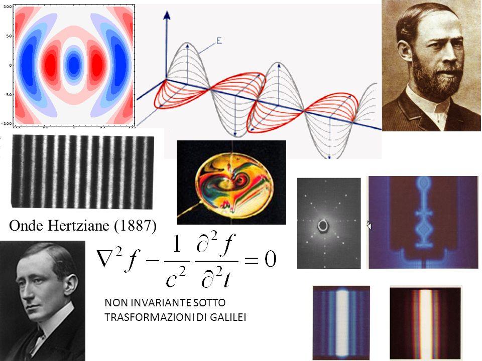 Onde Elettromagnetiche e Luce