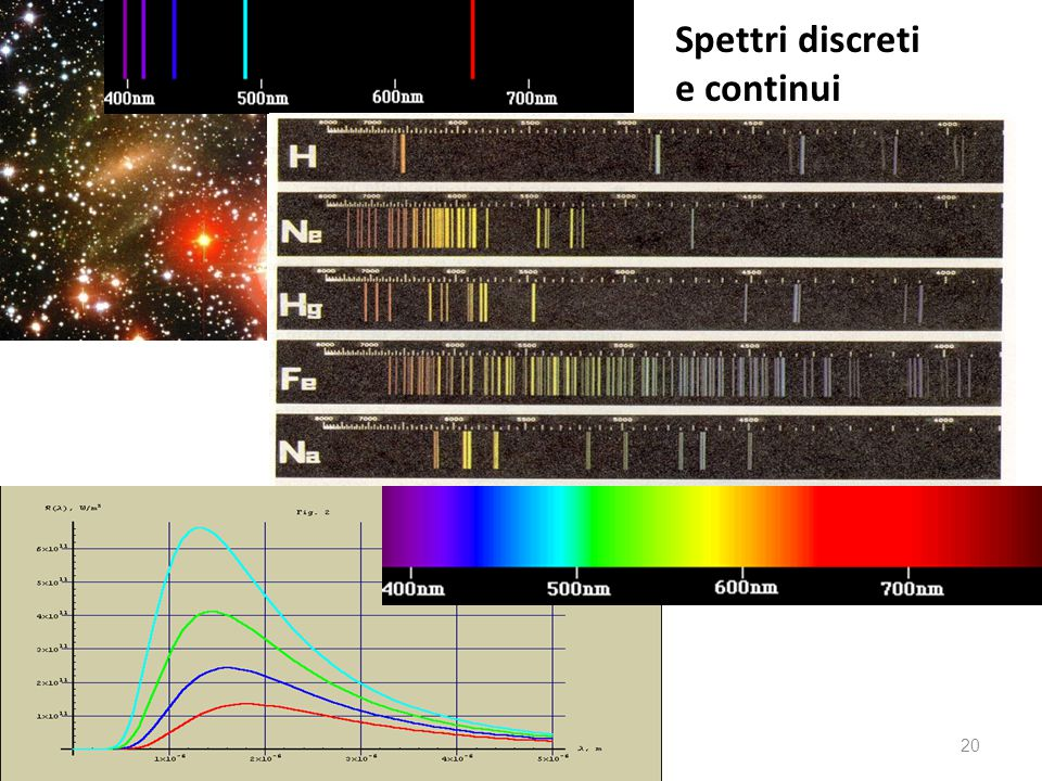 Spettri discreti e continui Mesagne, 12/04/2008