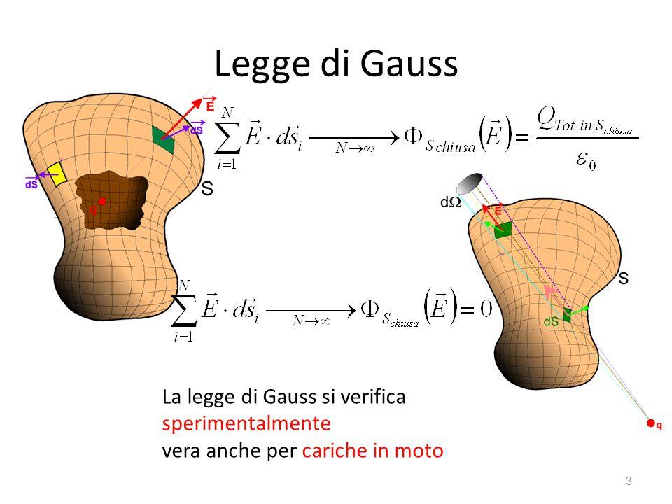 Legge di Gauss La legge di Gauss si verifica sperimentalmente