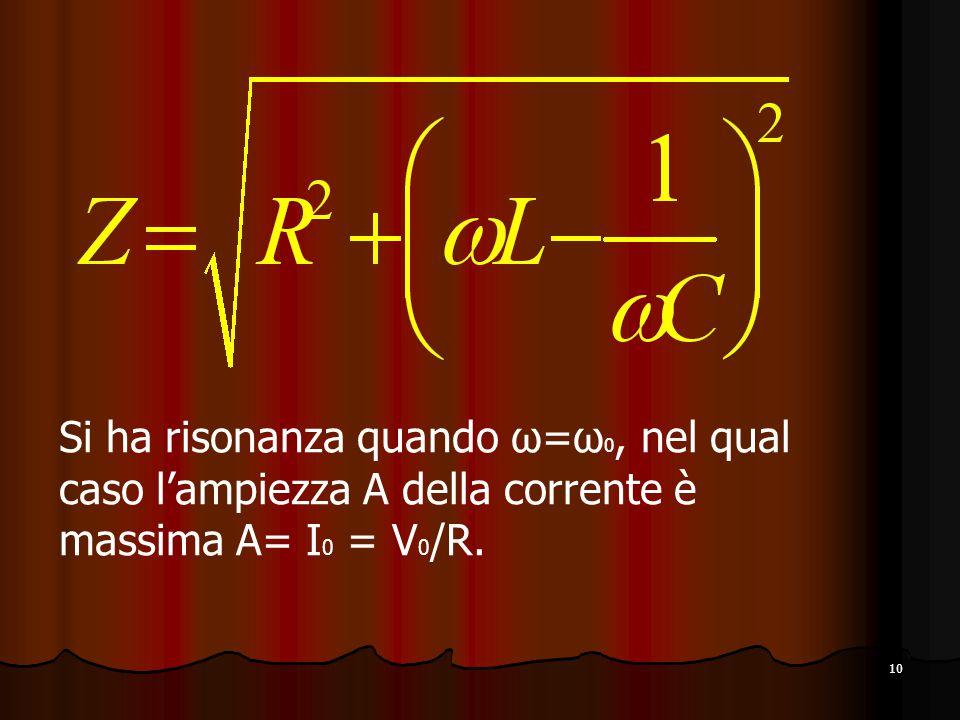Si ha risonanza quando ω=ω0, nel qual caso l'ampiezza A della corrente è massima A= I0 = V0/R.