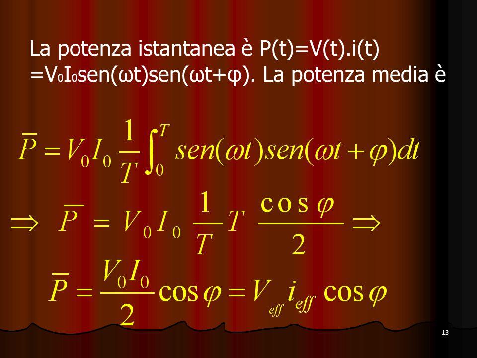 La potenza istantanea è P(t)=V(t). i(t) =V0I0sen(ωt)sen(ωt+φ)
