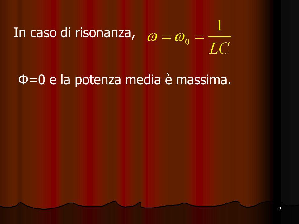In caso di risonanza, Φ=0 e la potenza media è massima.