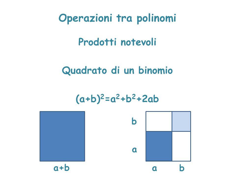 Operazioni tra polinomi