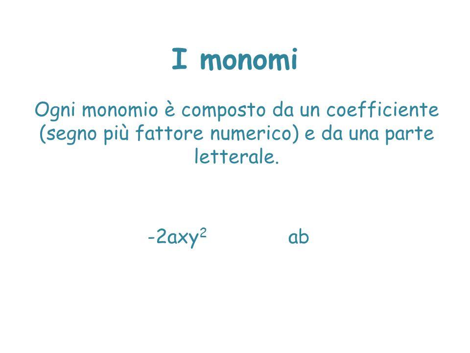 I monomi Ogni monomio è composto da un coefficiente (segno più fattore numerico) e da una parte letterale.