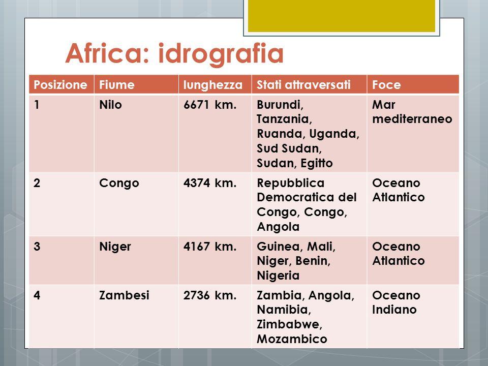 Africa: idrografia Posizione Fiume lunghezza Stati attraversati Foce 1