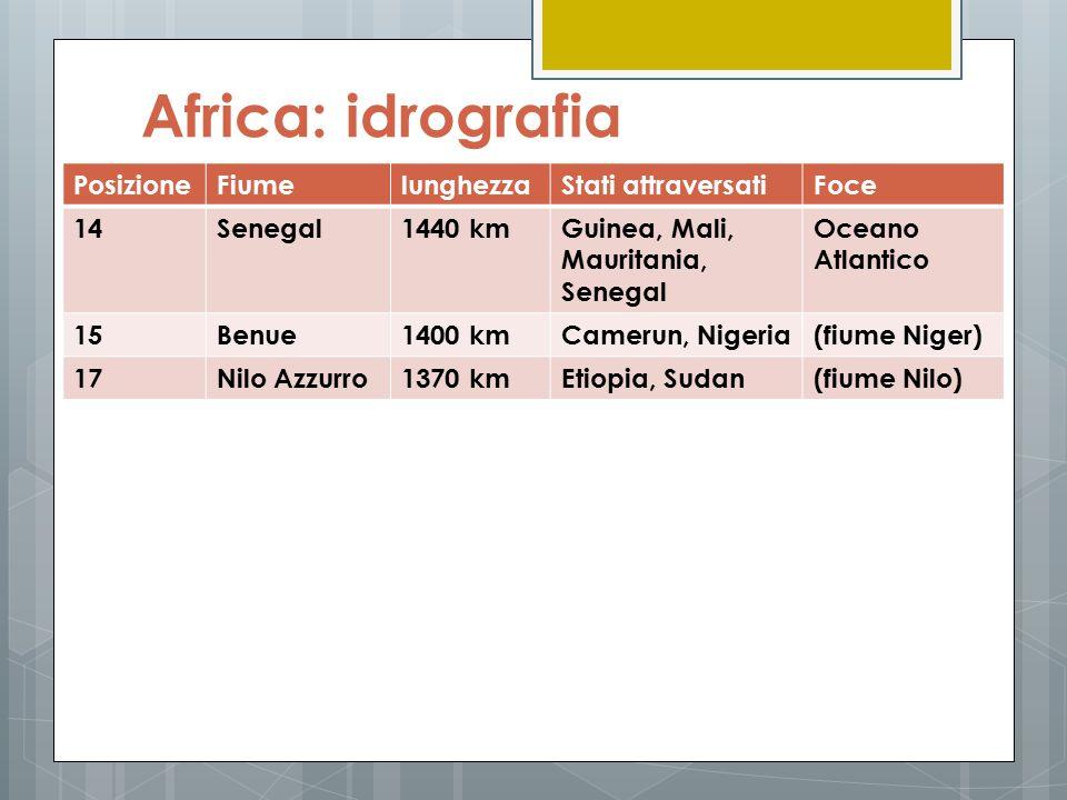 Africa: idrografia Posizione Fiume lunghezza Stati attraversati Foce