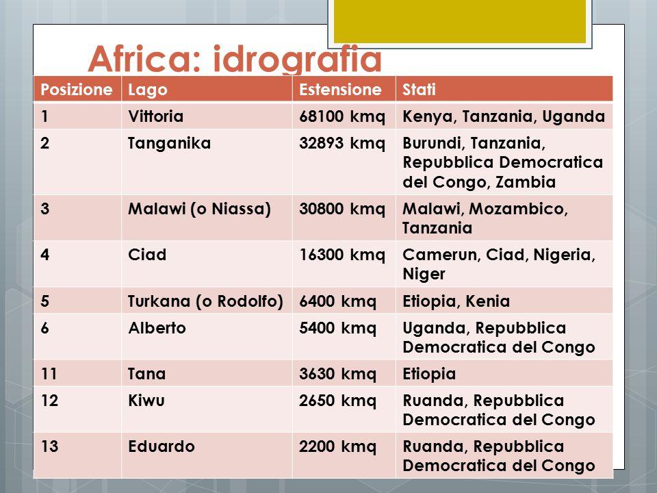 Africa: idrografia Posizione Lago Estensione Stati 1 Vittoria