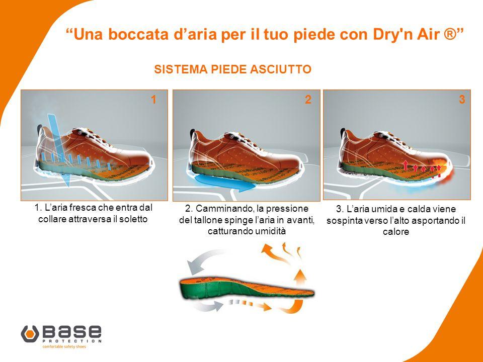 Una boccata d'aria per il tuo piede con Dry n Air ®