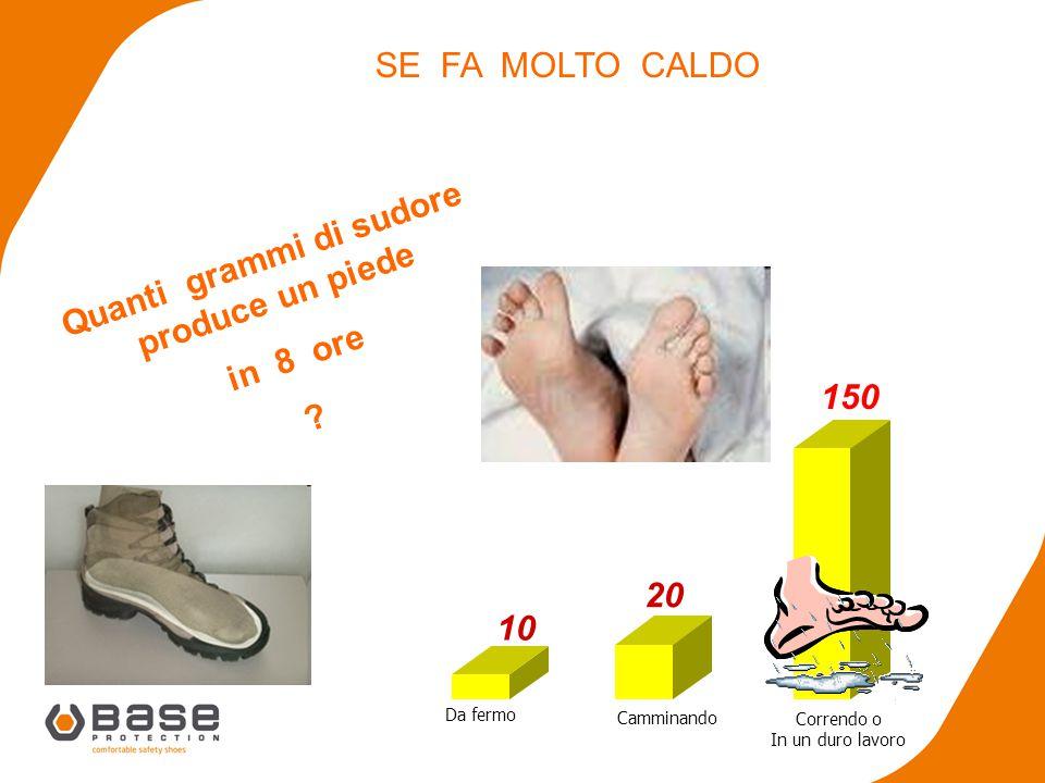 Quanti grammi di sudore produce un piede