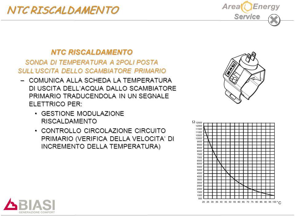 NTC RISCALDAMENTO NTC RISCALDAMENTO