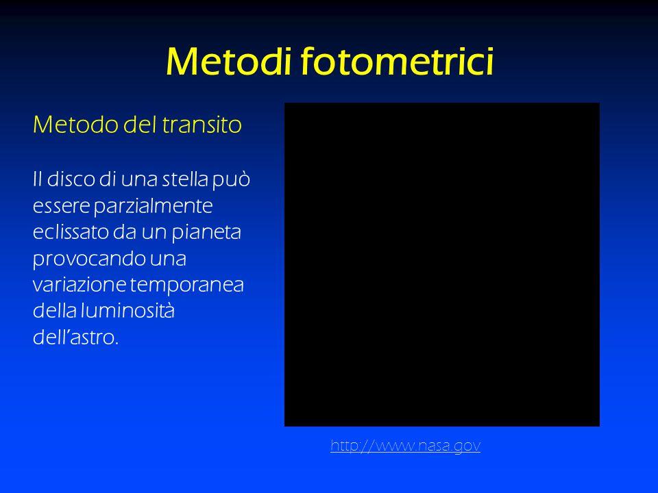 Metodi fotometrici Metodo del transito