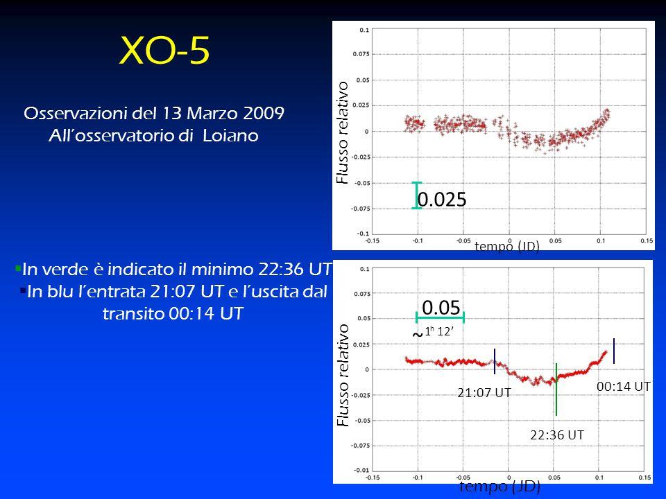 XO-5 0.025 0.05 ~ Osservazioni del 13 Marzo 2009