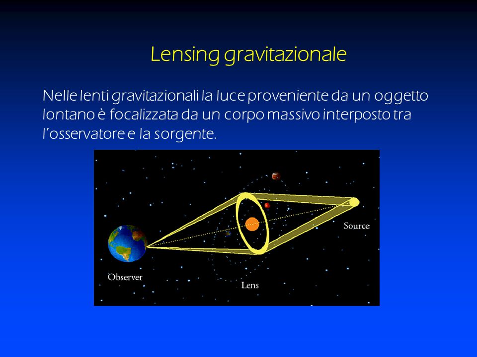 Lensing gravitazionale