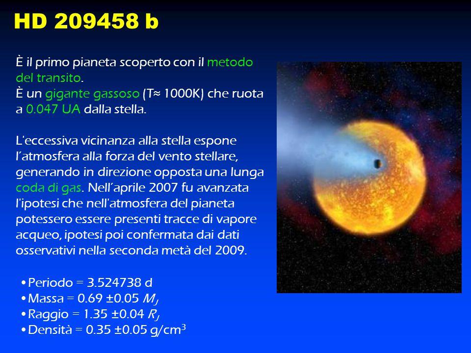 HD 209458 b È il primo pianeta scoperto con il metodo del transito.