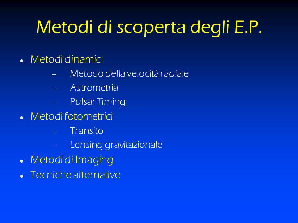 Metodi di scoperta degli E.P.