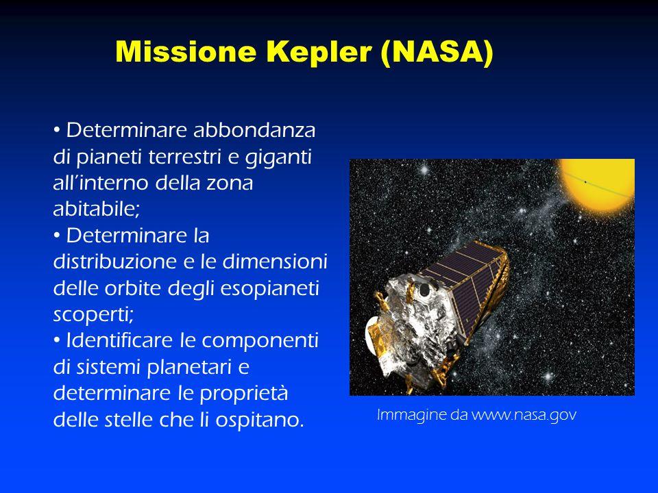 Missione Kepler (NASA)