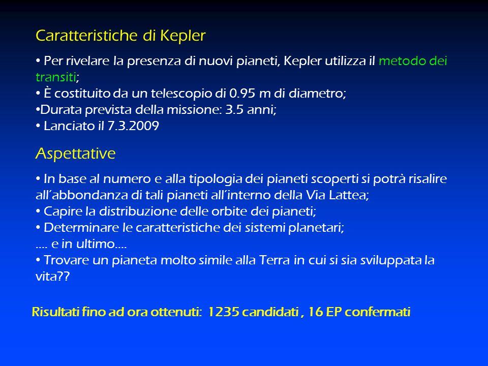 Caratteristiche di Kepler