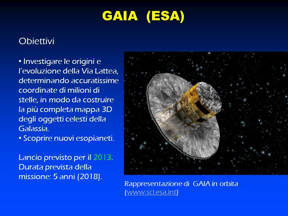 GAIA (ESA) Obiettivi.