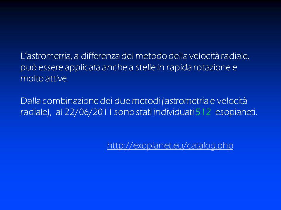 L'astrometria, a differenza del metodo della velocità radiale, può essere applicata anche a stelle in rapida rotazione e molto attive.