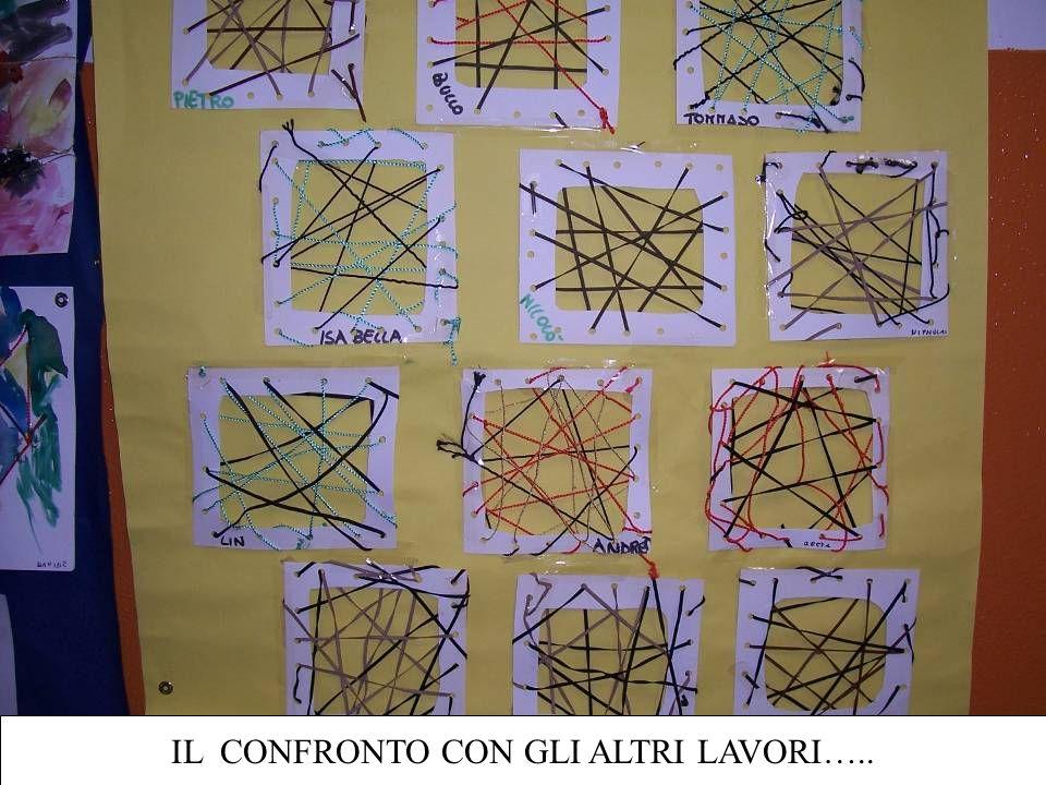 IL CONFRONTO CON GLI ALTRI LAVORI…..