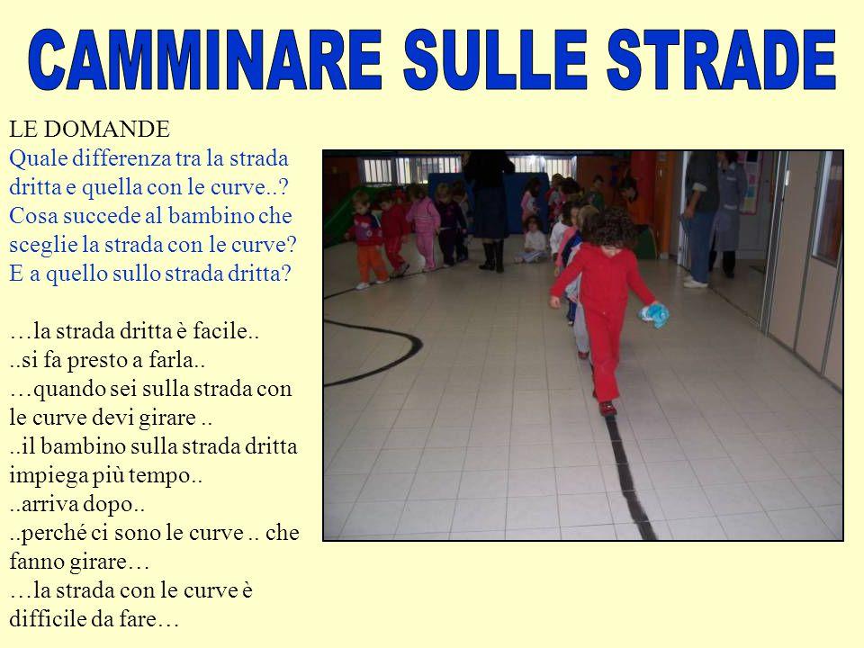 CAMMINARE SULLE STRADE