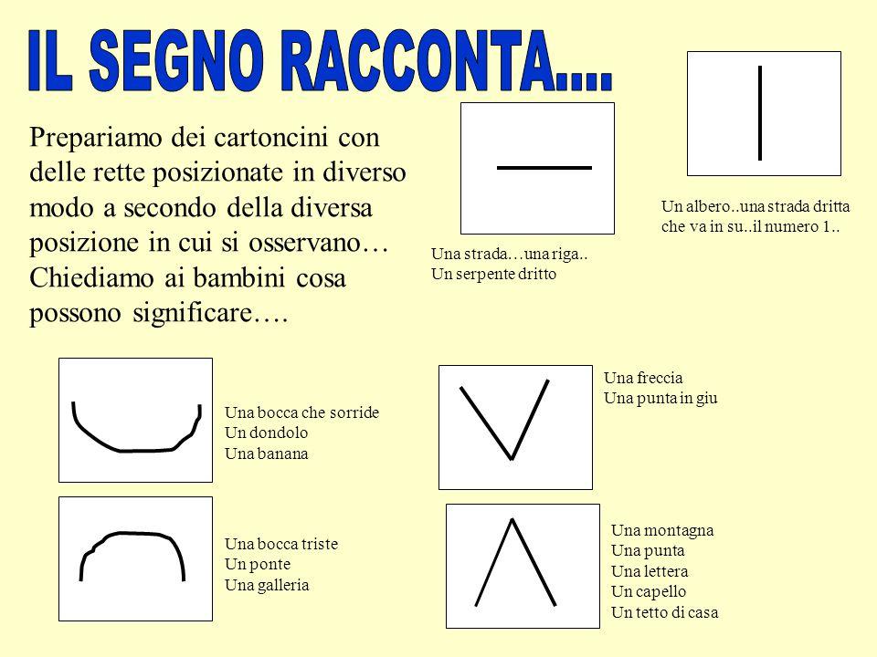 IL SEGNO RACCONTA.... Prepariamo dei cartoncini con delle rette posizionate in diverso modo a secondo della diversa posizione in cui si osservano…