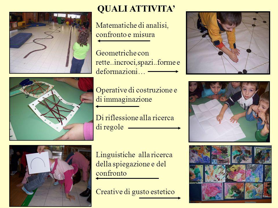 QUALI ATTIVITA' Matematiche di analisi, confronto e misura