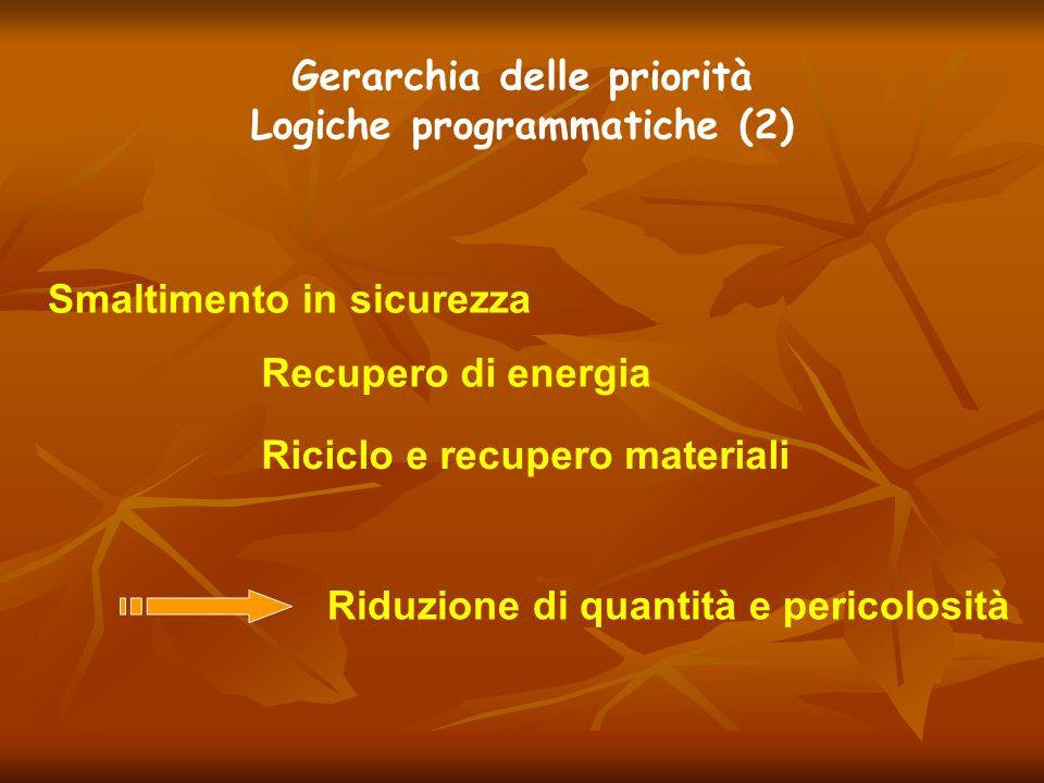 Gerarchia delle priorità Logiche programmatiche (2)
