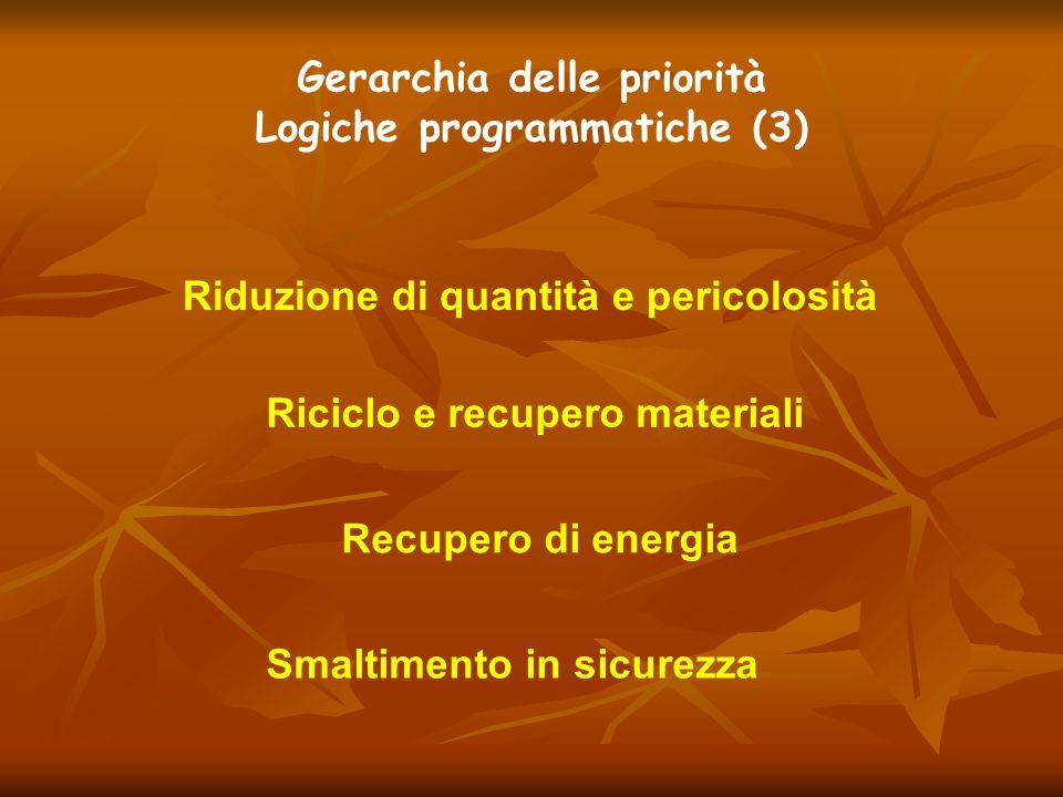 Gerarchia delle priorità Logiche programmatiche (3)