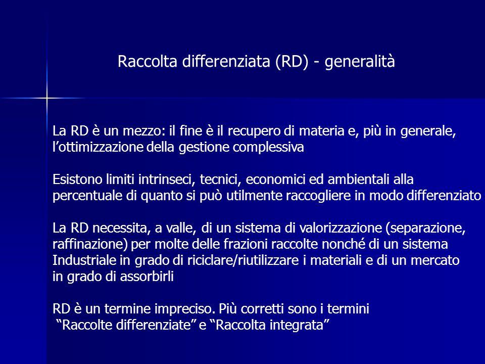 Raccolta differenziata (RD) - generalità