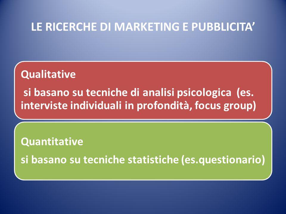 LE RICERCHE DI MARKETING E PUBBLICITA'