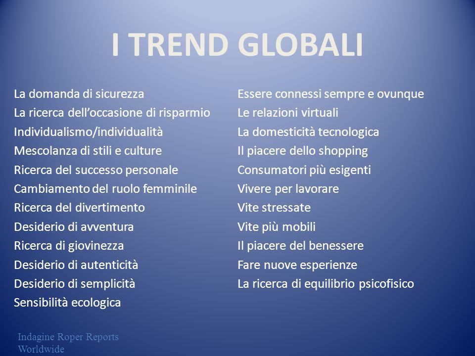 I TREND GLOBALI