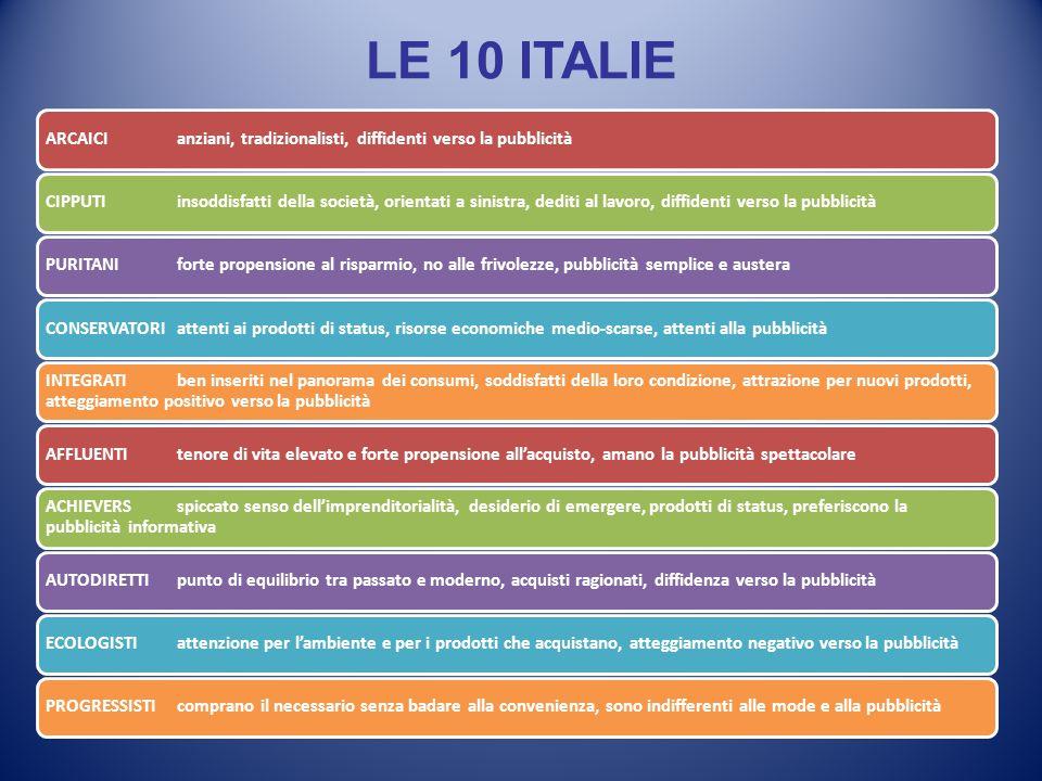 LE 10 ITALIE ARCAICI anziani, tradizionalisti, diffidenti verso la pubblicità.