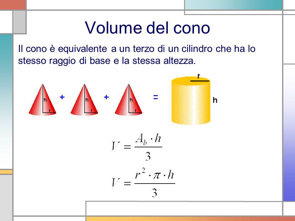 Volume del cono Il cono è equivalente a un terzo di un cilindro che ha lo stesso raggio di base e la stessa altezza.