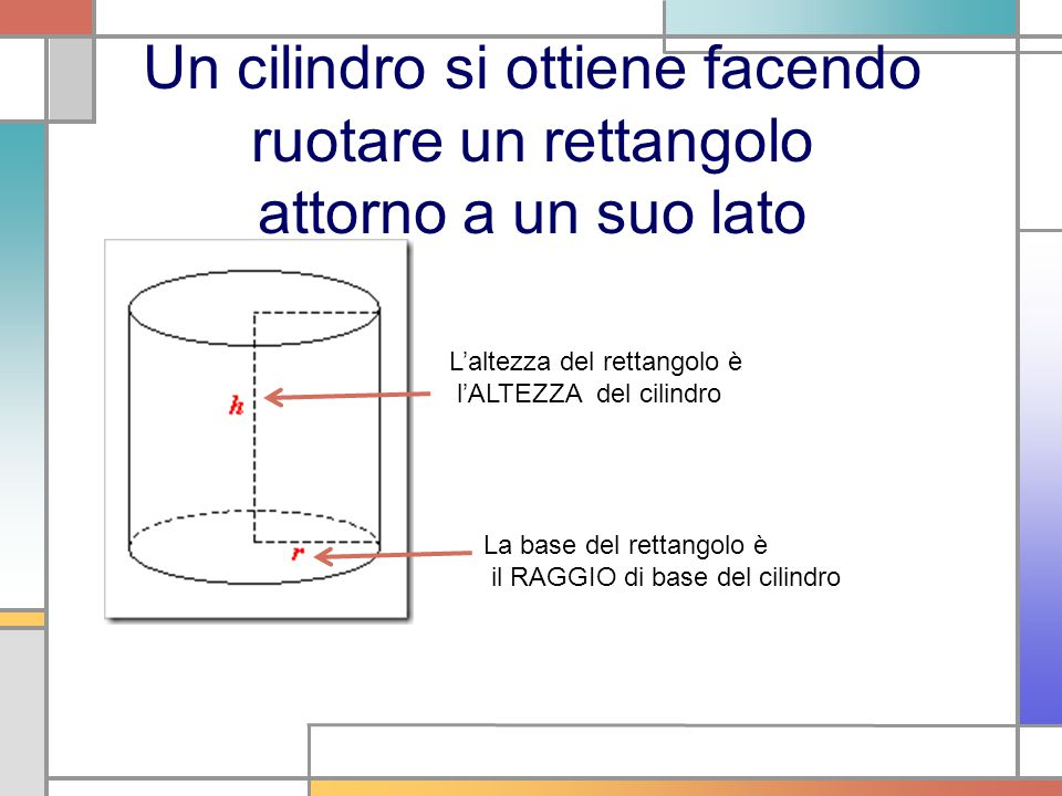 Un cilindro si ottiene facendo ruotare un rettangolo attorno a un suo lato