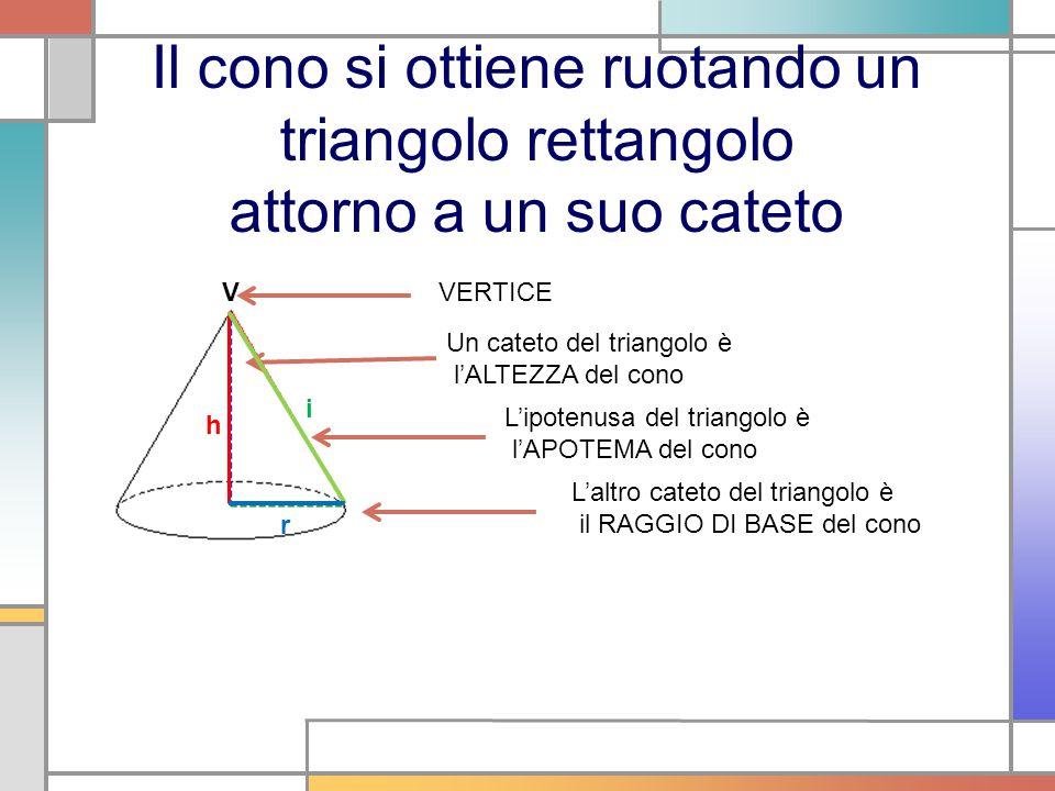 Il cono si ottiene ruotando un triangolo rettangolo attorno a un suo cateto