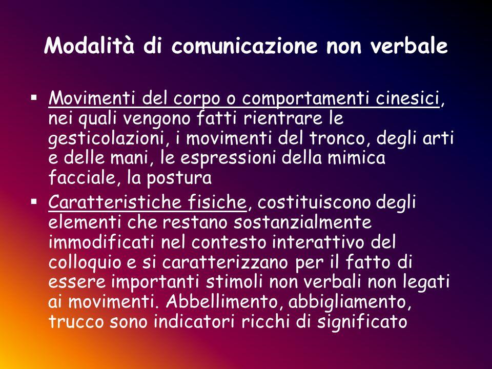 Modalità di comunicazione non verbale