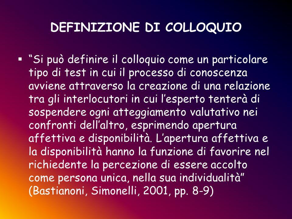 DEFINIZIONE DI COLLOQUIO